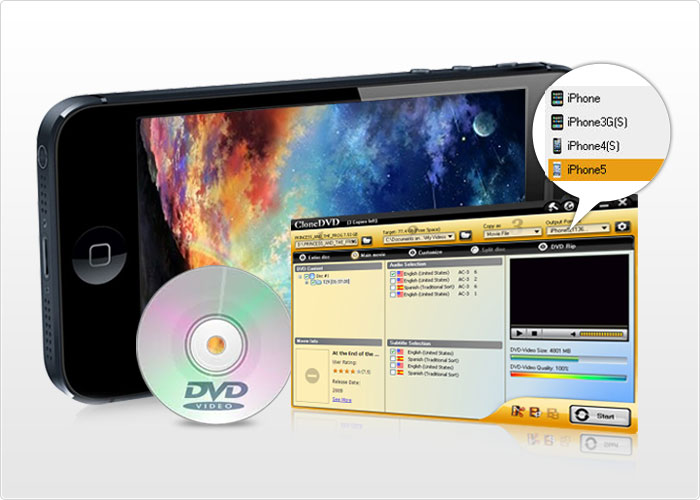 convert dvd to iphone 5 with clonedvd 5