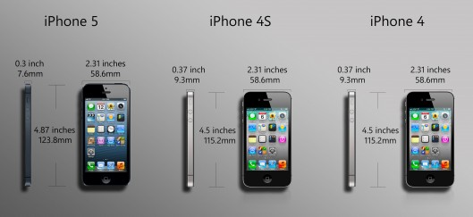 iphone5-vs-4s-vs-4-dimension