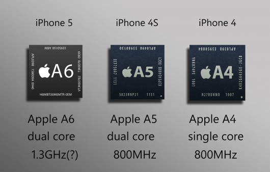 iphone5-vs-4s-vs-4-processor