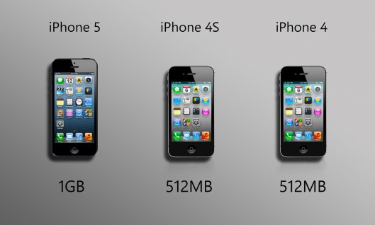 iphone5-vs-4s-vs-4-ram