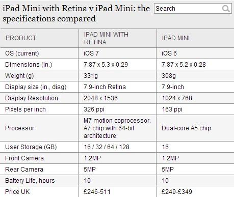 iPad Mini 2-2